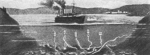 Вид подводных минных заграждений