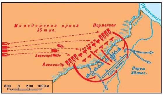 Сражение на реке Граник 334г. до РХ.