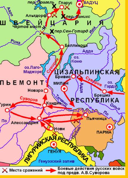 Суворов сражения