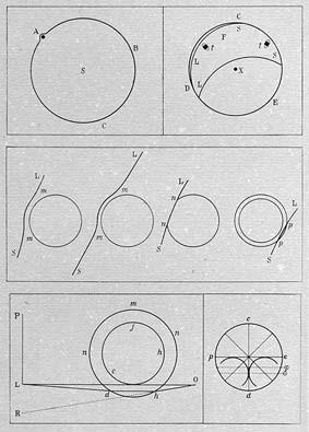 Рисунки М. В. Ломоносова в его рукописи об открытии им атмосферы Венеры. 1761 г.