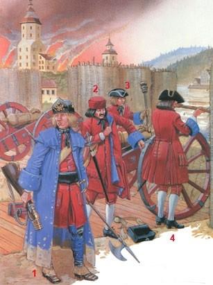 Армия Петра Первого